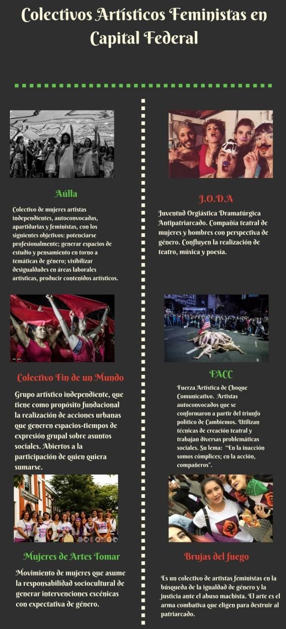 Infografia colectivos artisticos en BA (Caro)